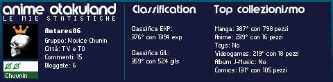 Antares86 sign