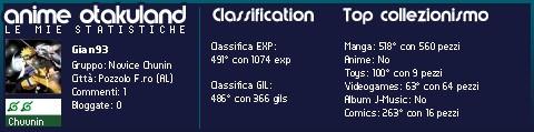 Gian93 sign
